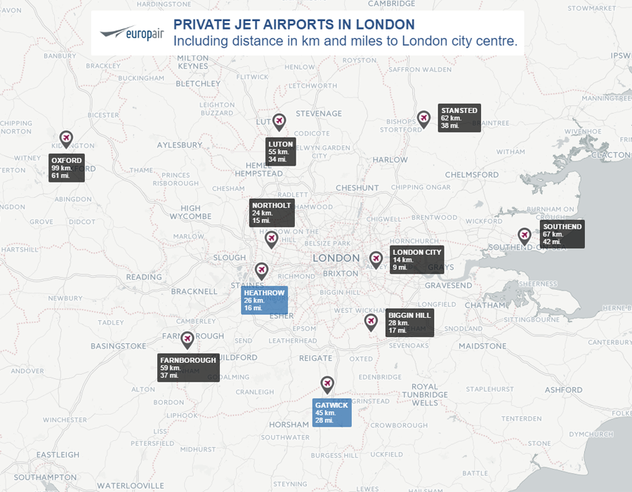 Private jet airports London